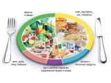 Вилла Форос - иконка «питание» в Ракитном